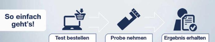 CSB Abwasseranalyse Set